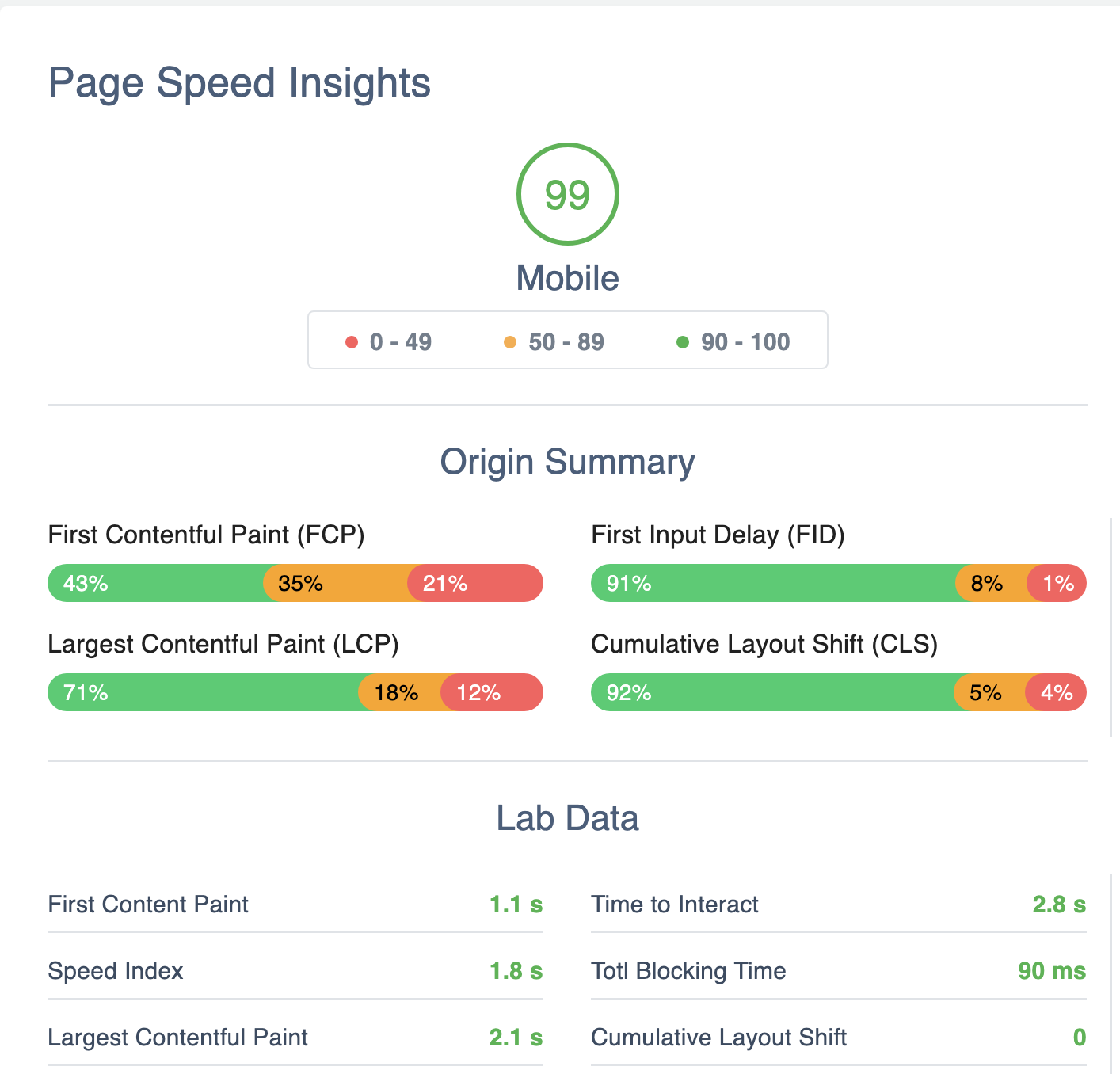 content marketing wordpress plugin